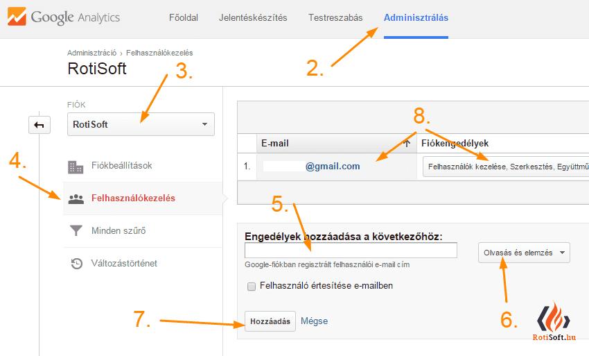 Google Analytics: Hozzáférés biztosítása másoknak - google-analytics-hozzaferes-rotisoft