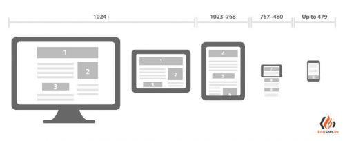 Responsive-design-weblaphoz - Responsive-design-weblaphoz-500x204