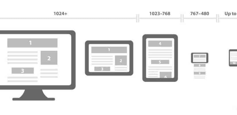 Responsive-design-weblaphoz
